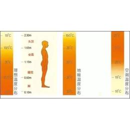 中央空调与电热膜地暖,谁让您的冬天更舒适?